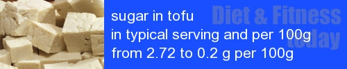 sugar in tofu information and values per serving and 100g