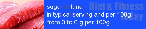 sugar in tuna information and values per serving and 100g