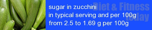 sugar in zucchini information and values per serving and 100g