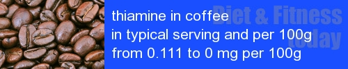 thiamine in coffee information and values per serving and 100g