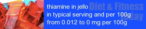 thiamine in jello information and values per serving and 100g