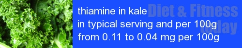 thiamine in kale information and values per serving and 100g