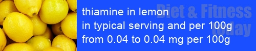thiamine in lemon information and values per serving and 100g
