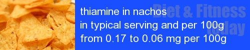 thiamine in nachos information and values per serving and 100g