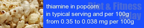 thiamine in popcorn information and values per serving and 100g