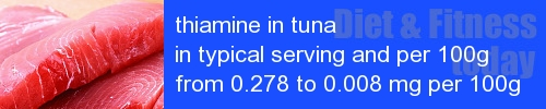 thiamine in tuna information and values per serving and 100g