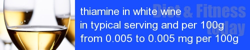 thiamine in white wine information and values per serving and 100g