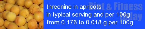 threonine in apricots information and values per serving and 100g