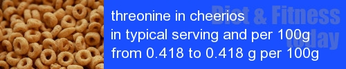 threonine in cheerios information and values per serving and 100g