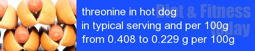 threonine in hot dog information and values per serving and 100g