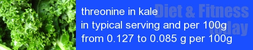 threonine in kale information and values per serving and 100g