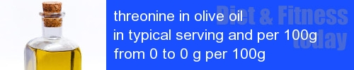 threonine in olive oil information and values per serving and 100g
