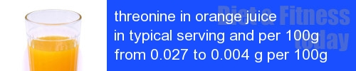 threonine in orange juice information and values per serving and 100g