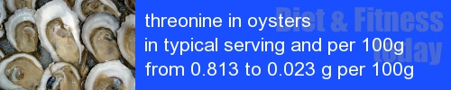 threonine in oysters information and values per serving and 100g