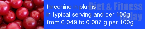 threonine in plums information and values per serving and 100g