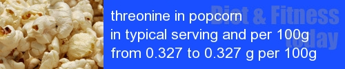 threonine in popcorn information and values per serving and 100g