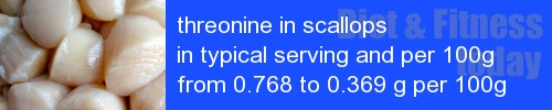 threonine in scallops information and values per serving and 100g