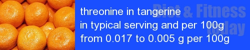 threonine in tangerine information and values per serving and 100g