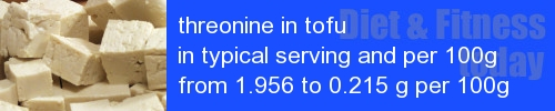 threonine in tofu information and values per serving and 100g
