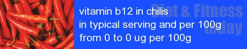 vitamin b12 in chilis information and values per serving and 100g
