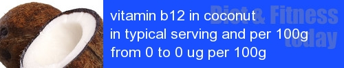 vitamin b12 in coconut information and values per serving and 100g