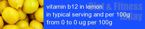 vitamin b12 in lemon information and values per serving and 100g
