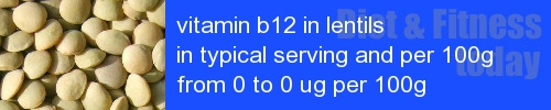vitamin b12 in lentils information and values per serving and 100g