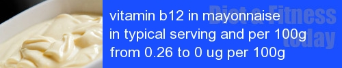 vitamin b12 in mayonnaise information and values per serving and 100g
