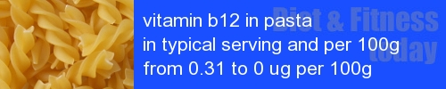 vitamin b12 in pasta information and values per serving and 100g