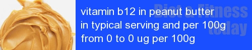 vitamin b12 in peanut butter information and values per serving and 100g