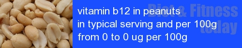 vitamin b12 in peanuts information and values per serving and 100g