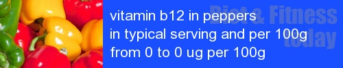 vitamin b12 in peppers information and values per serving and 100g