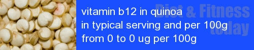 vitamin b12 in quinoa information and values per serving and 100g