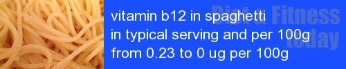 vitamin b12 in spaghetti information and values per serving and 100g