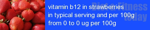 vitamin b12 in strawberries information and values per serving and 100g
