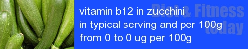 vitamin b12 in zucchini information and values per serving and 100g