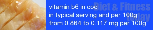 vitamin b6 in cod information and values per serving and 100g