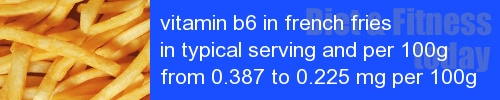 vitamin b6 in french fries information and values per serving and 100g