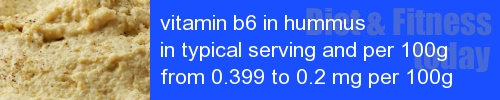 vitamin b6 in hummus information and values per serving and 100g