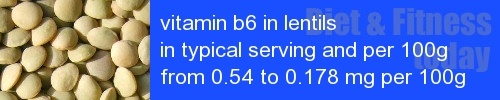 vitamin b6 in lentils information and values per serving and 100g