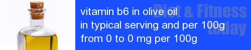 vitamin b6 in olive oil information and values per serving and 100g