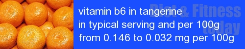 vitamin b6 in tangerine information and values per serving and 100g
