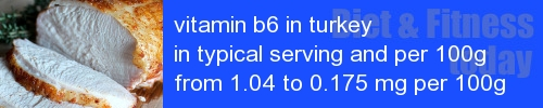 vitamin b6 in turkey information and values per serving and 100g