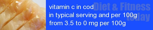 vitamin c in cod information and values per serving and 100g