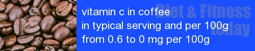 vitamin c in coffee information and values per serving and 100g