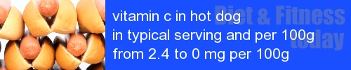 vitamin c in hot dog information and values per serving and 100g