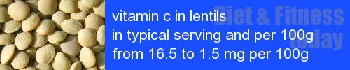 vitamin c in lentils information and values per serving and 100g