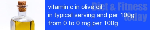 vitamin c in olive oil information and values per serving and 100g
