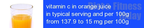 vitamin c in orange juice information and values per serving and 100g