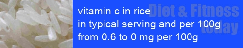 vitamin c in rice information and values per serving and 100g